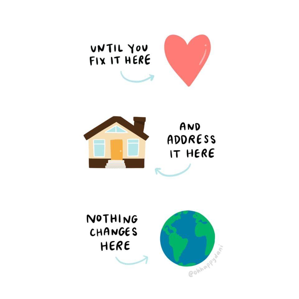 heart home world image