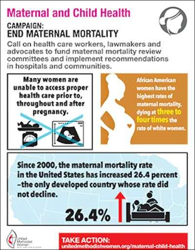 Equip for maternal health concerns