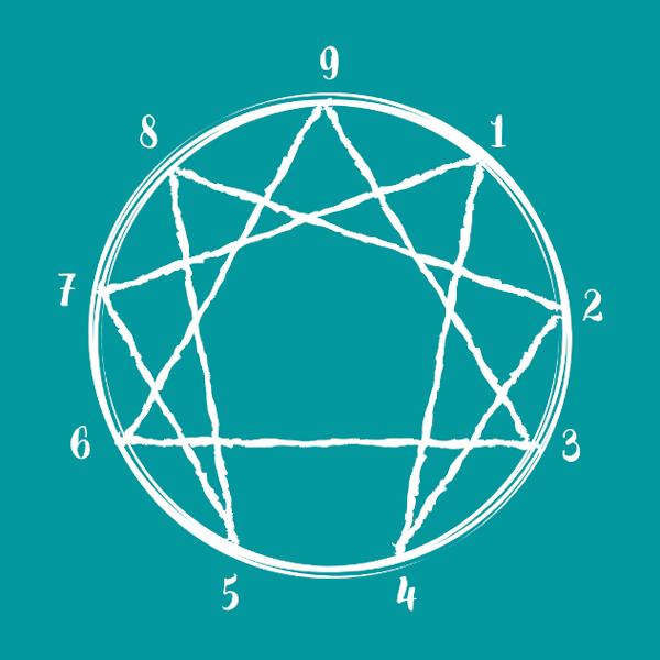 Enneagram tool